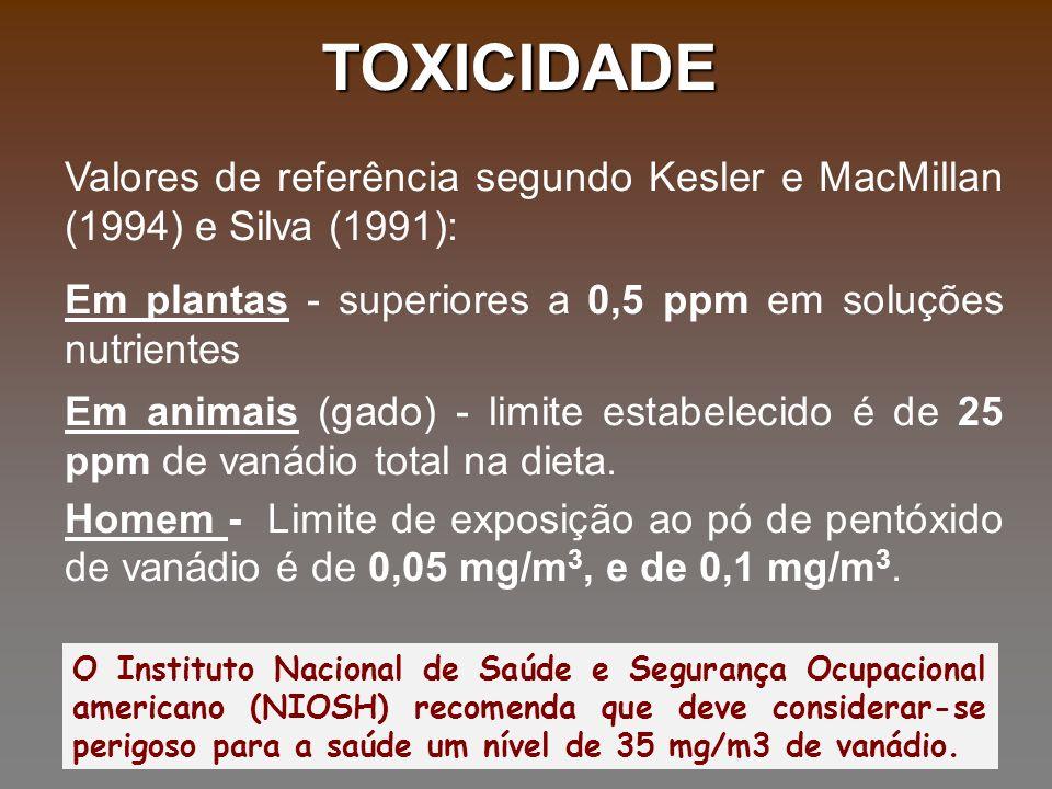 TOXICIDADE Valores de referência segundo Kesler e MacMillan (1994) e Silva (1991): Em plantas - superiores a 0,5 ppm em soluções nutrientes.