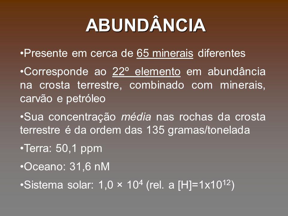 ABUNDÂNCIA Presente em cerca de 65 minerais diferentes