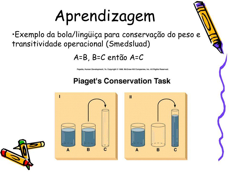 Aprendizagem Exemplo da bola/lingüiça para conservação do peso e transitividade operacional (Smedsluad)
