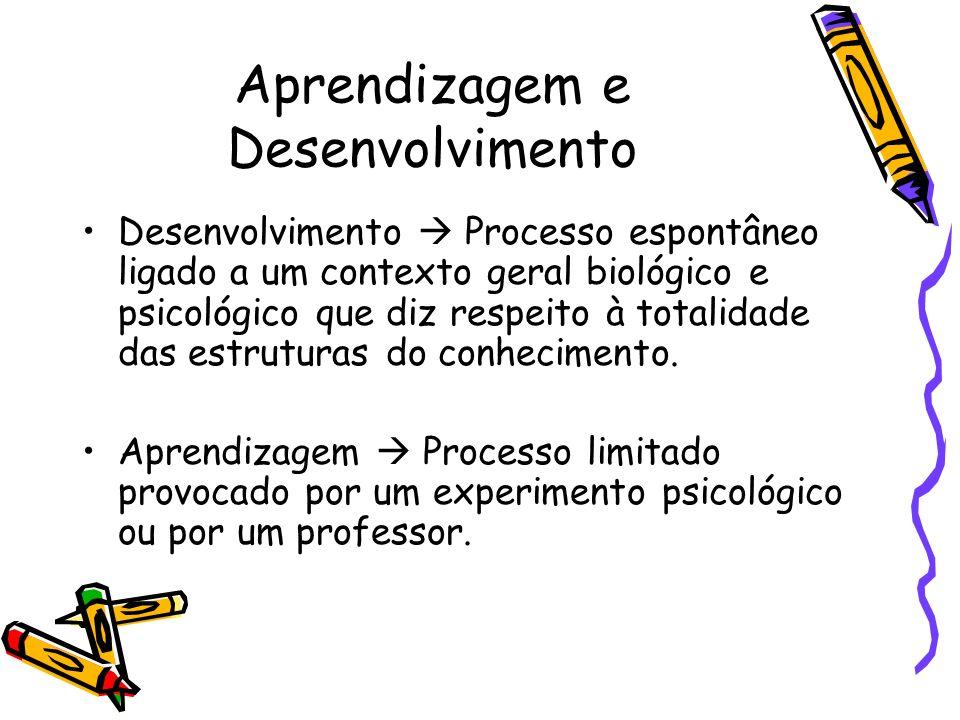 Aprendizagem e Desenvolvimento