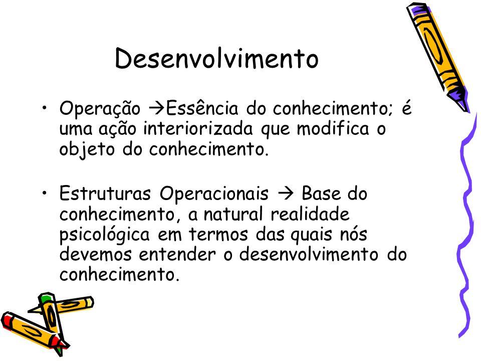Desenvolvimento Operação Essência do conhecimento; é uma ação interiorizada que modifica o objeto do conhecimento.