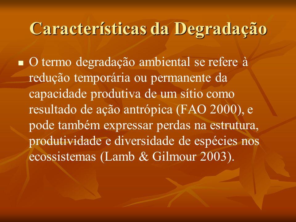 Características da Degradação