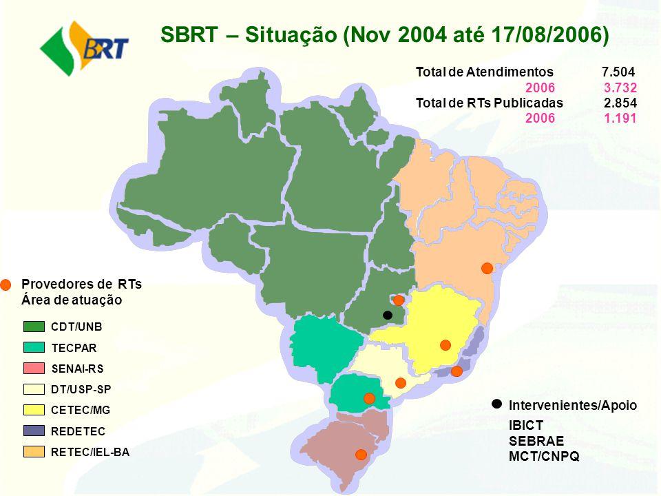 SBRT – Situação (Nov 2004 até 17/08/2006)