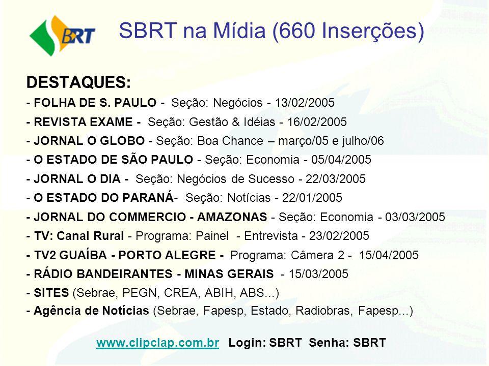 SBRT na Mídia (660 Inserções)