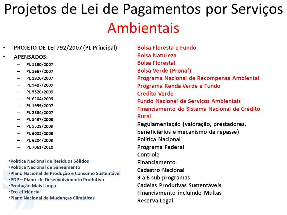 Projetos de Lei de Pagamentos por Serviços Ambientais