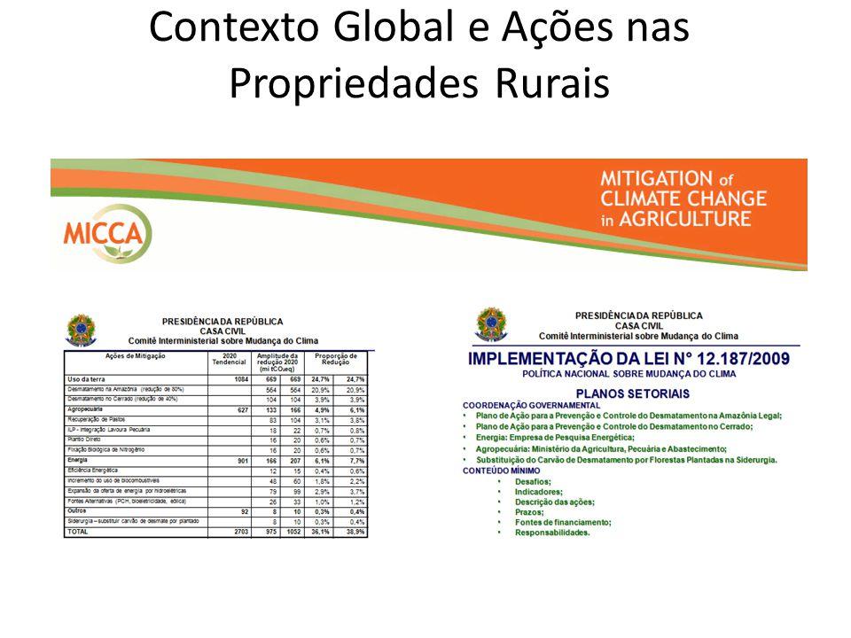 Contexto Global e Ações nas Propriedades Rurais