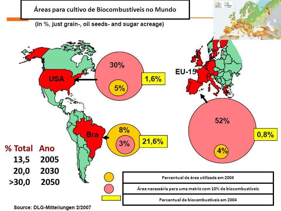Áreas para cultivo de Biocombustíveis no Mundo