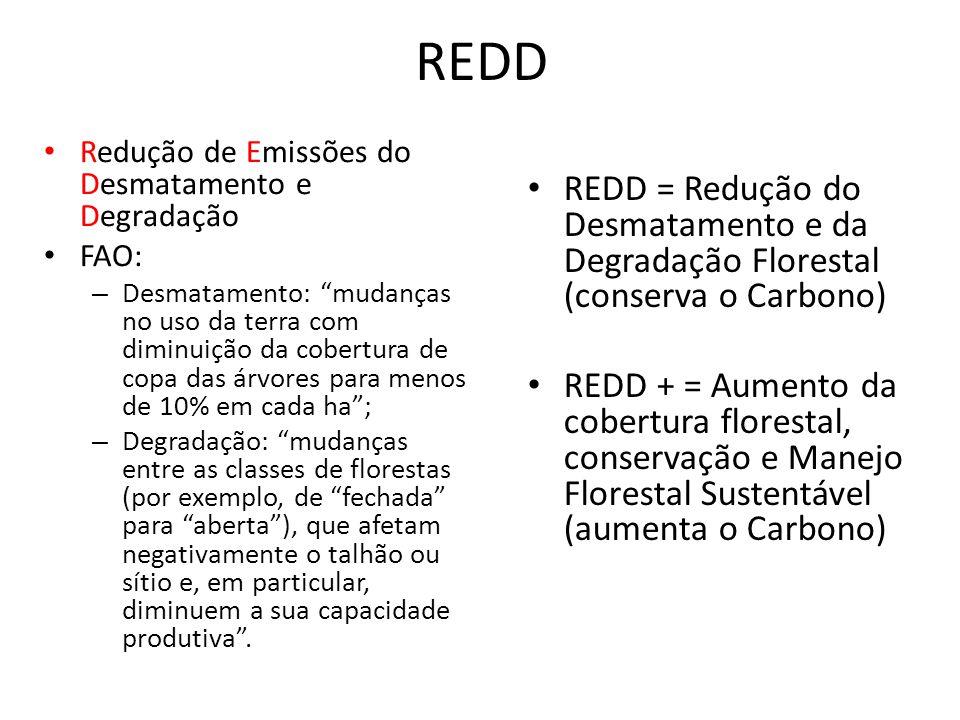 REDD Redução de Emissões do Desmatamento e Degradação. FAO: