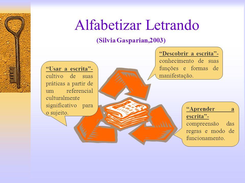 Alfabetizar Letrando (Silvia Gasparian,2003)