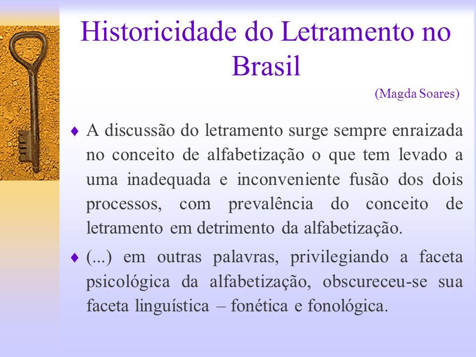Historicidade do Letramento no Brasil