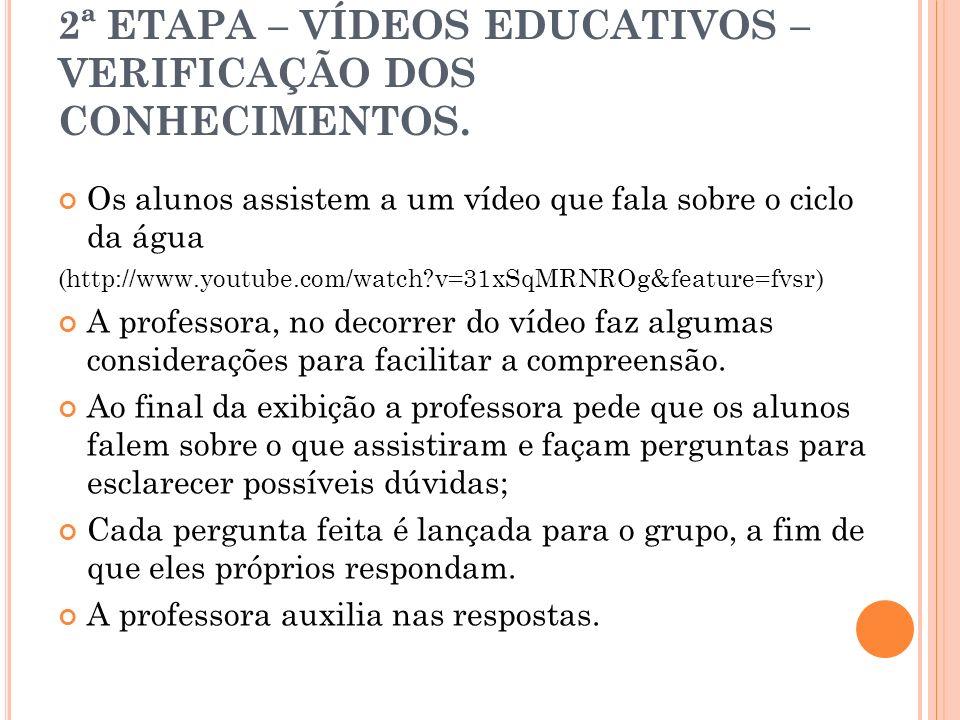 2ª ETAPA – VÍDEOS EDUCATIVOS – VERIFICAÇÃO DOS CONHECIMENTOS.
