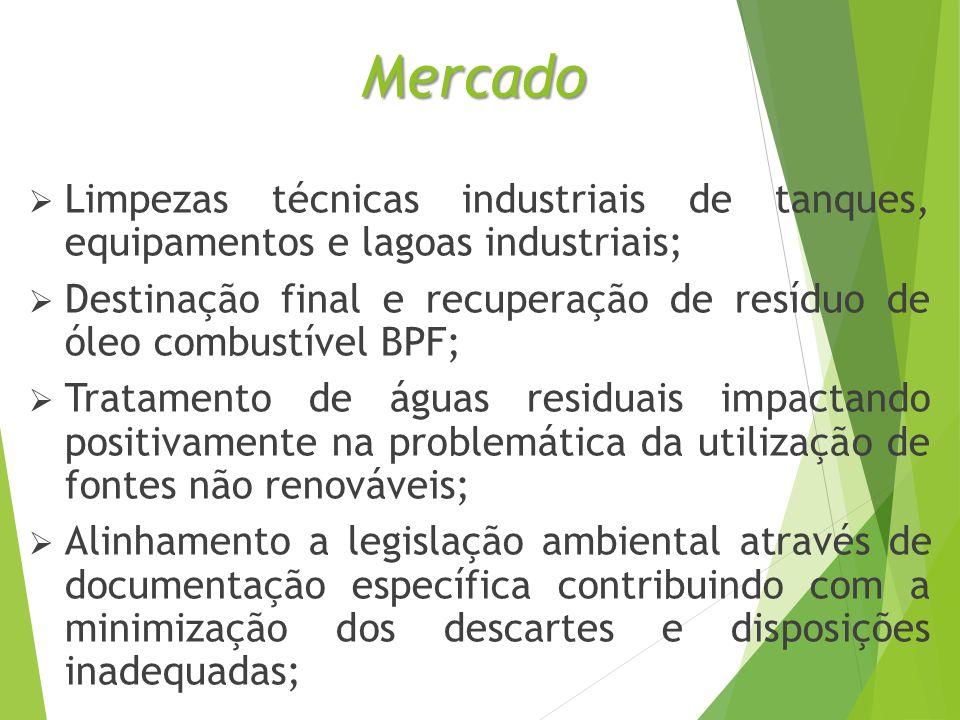 Mercado Limpezas técnicas industriais de tanques, equipamentos e lagoas industriais;