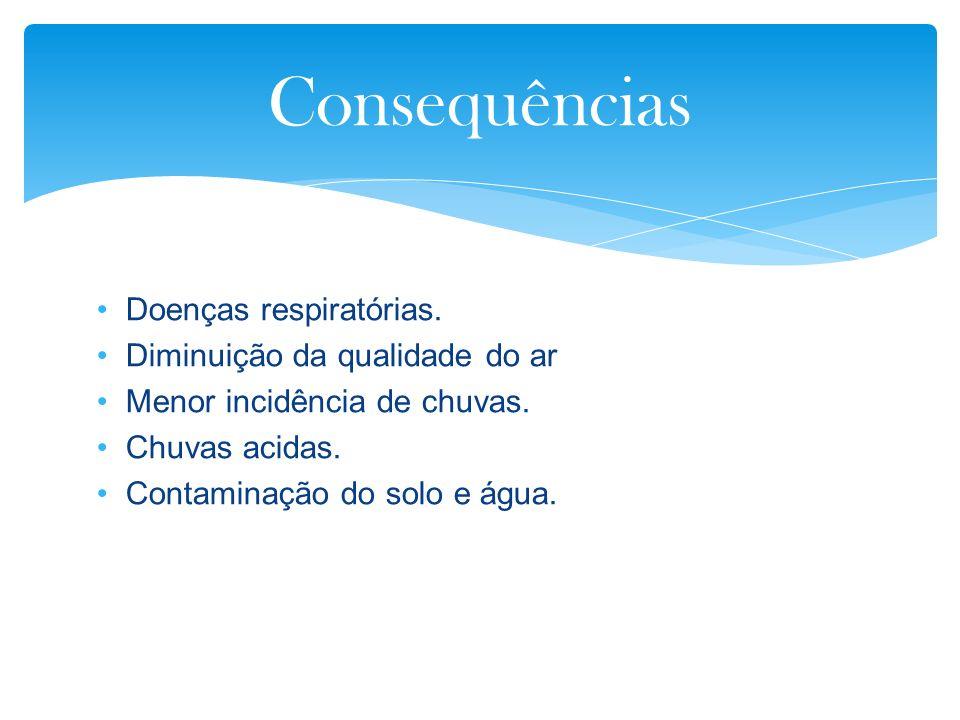 Consequências Doenças respiratórias. Diminuição da qualidade do ar