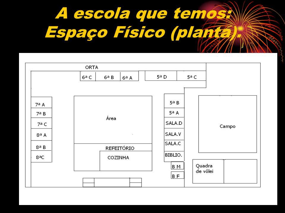 A escola que temos: Espaço Físico (planta).