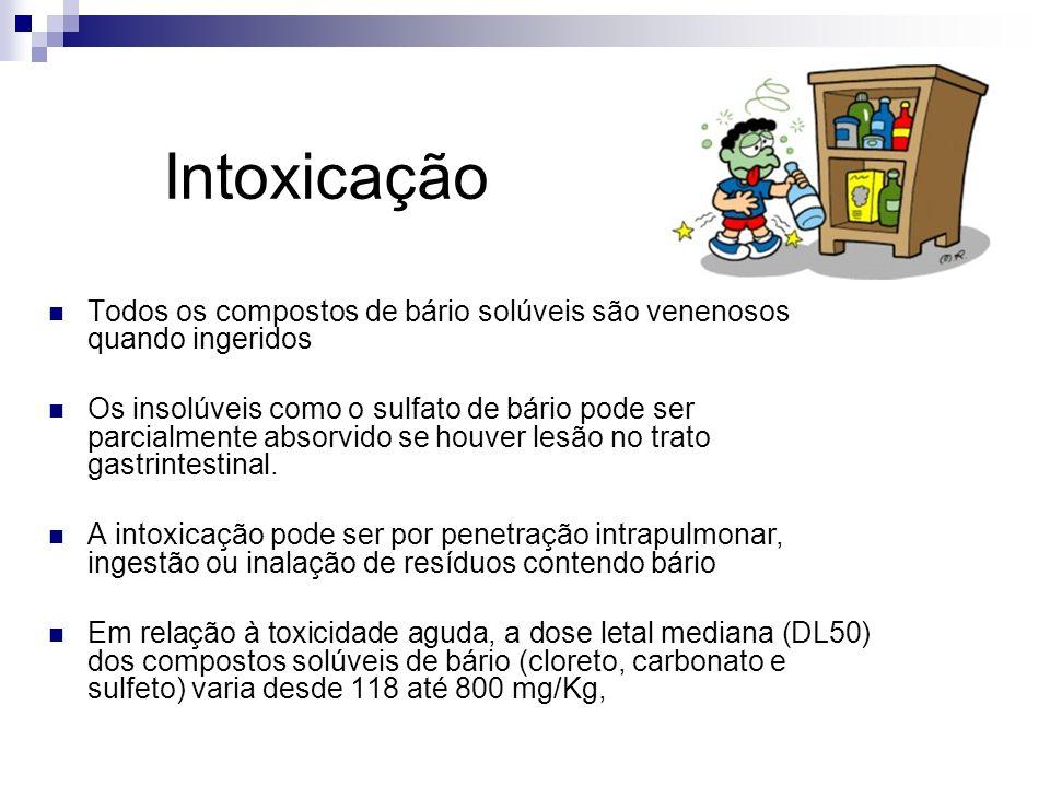 Intoxicação Todos os compostos de bário solúveis são venenosos quando ingeridos.