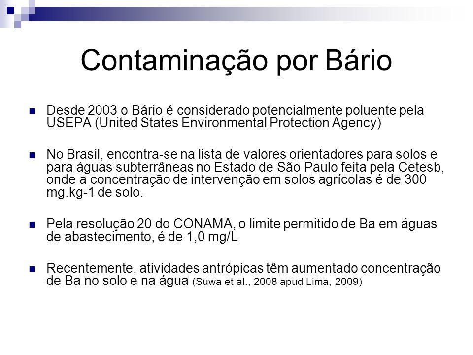 Contaminação por Bário
