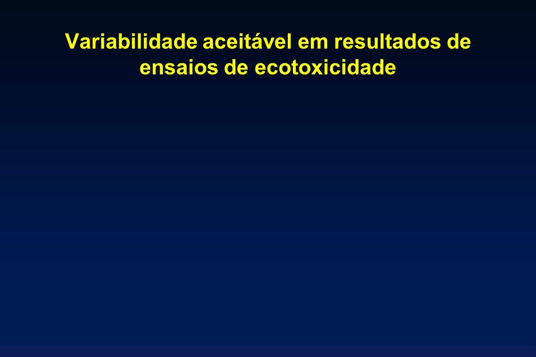 Variabilidade aceitável em resultados de ensaios de ecotoxicidade