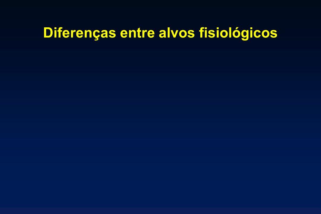 Diferenças entre alvos fisiológicos