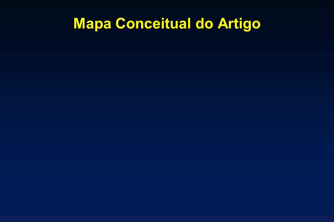 Mapa Conceitual do Artigo