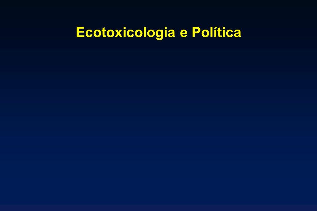 Ecotoxicologia e Política
