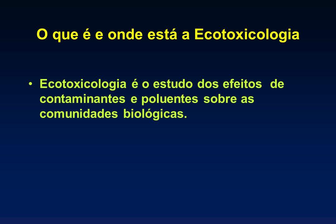 O que é e onde está a Ecotoxicologia