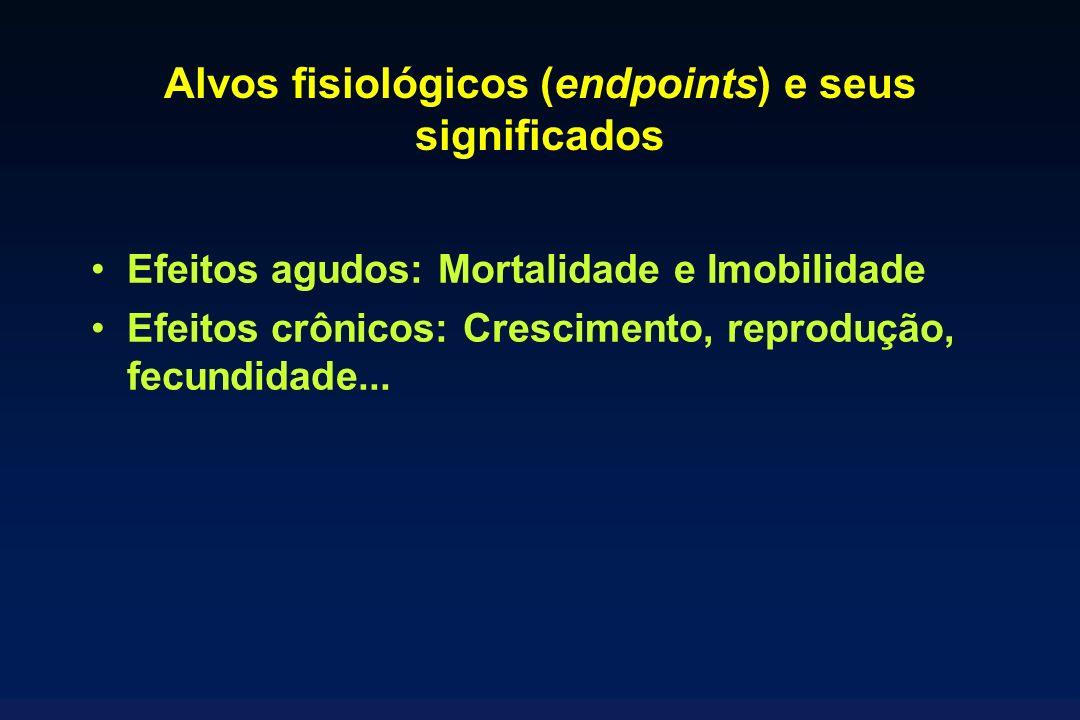 Alvos fisiológicos (endpoints) e seus significados