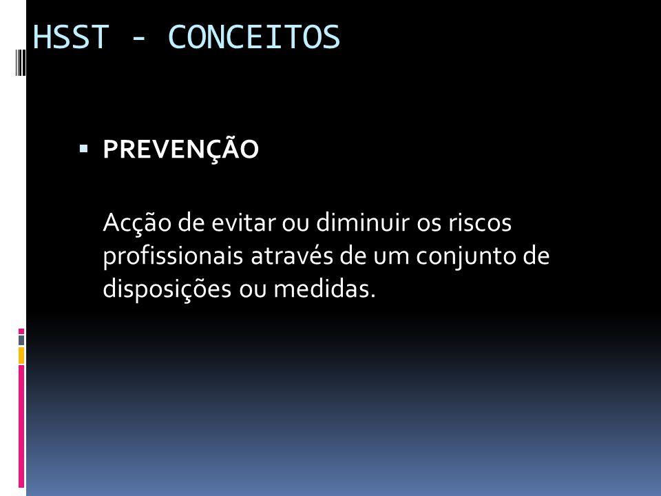 HSST - CONCEITOS PREVENÇÃO