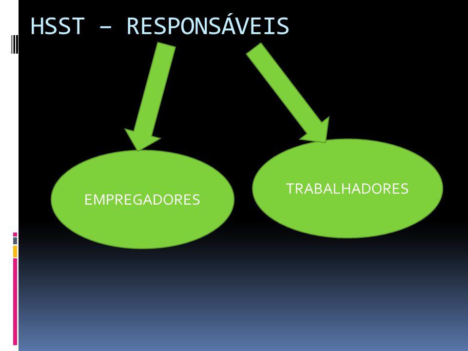 HSST – RESPONSÁVEIS TRABALHADORES EMPREGADORES