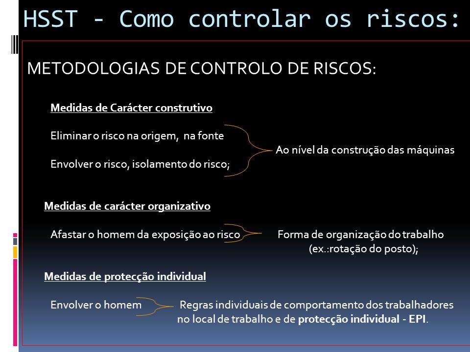 HSST - Como controlar os riscos: