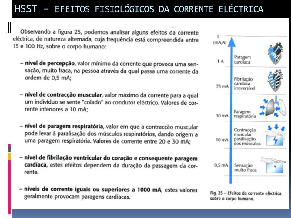 HSST – EFEITOS FISIOLÓGICOS DA CORRENTE ELÉCTRICA