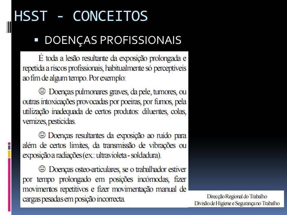 HSST - CONCEITOS DOENÇAS PROFISSIONAIS