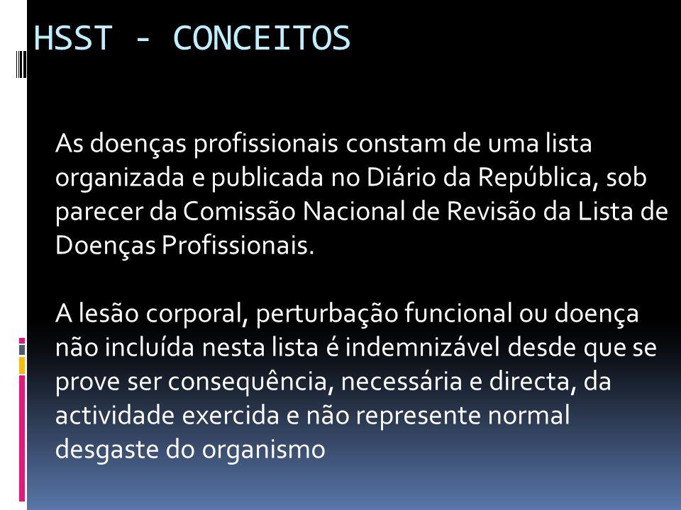 HSST - CONCEITOS