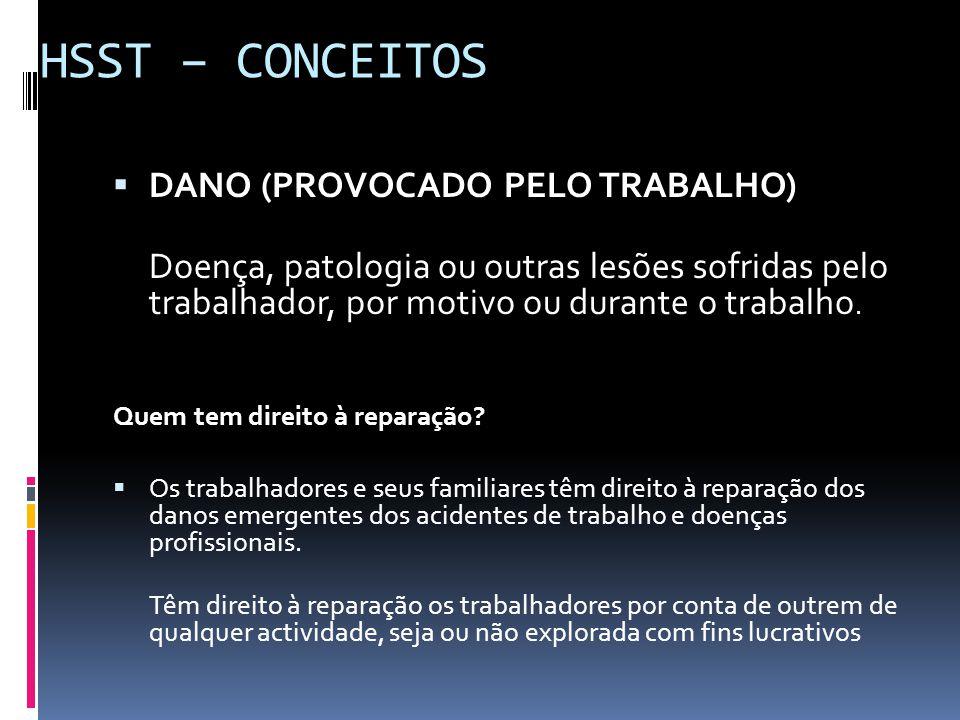 HSST – CONCEITOS DANO (PROVOCADO PELO TRABALHO)