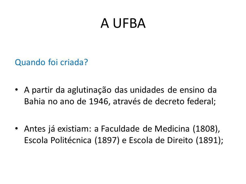 A UFBA Quando foi criada