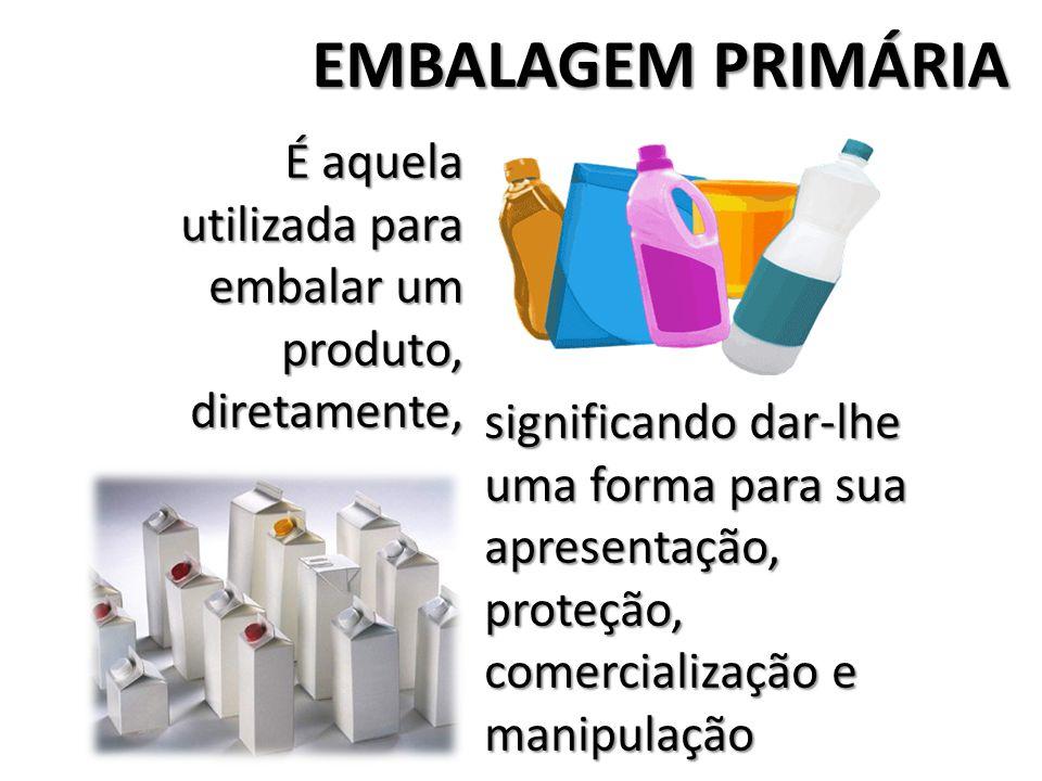 EMBALAGEM PRIMÁRIA É aquela utilizada para embalar um produto, diretamente,