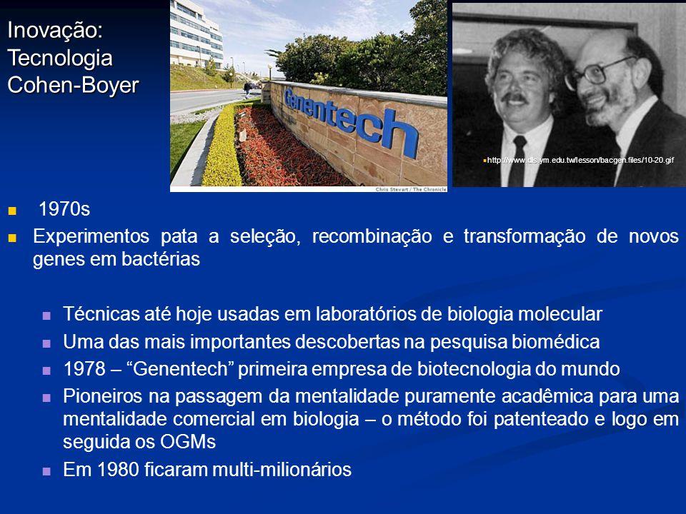 Inovação: Tecnologia Cohen-Boyer