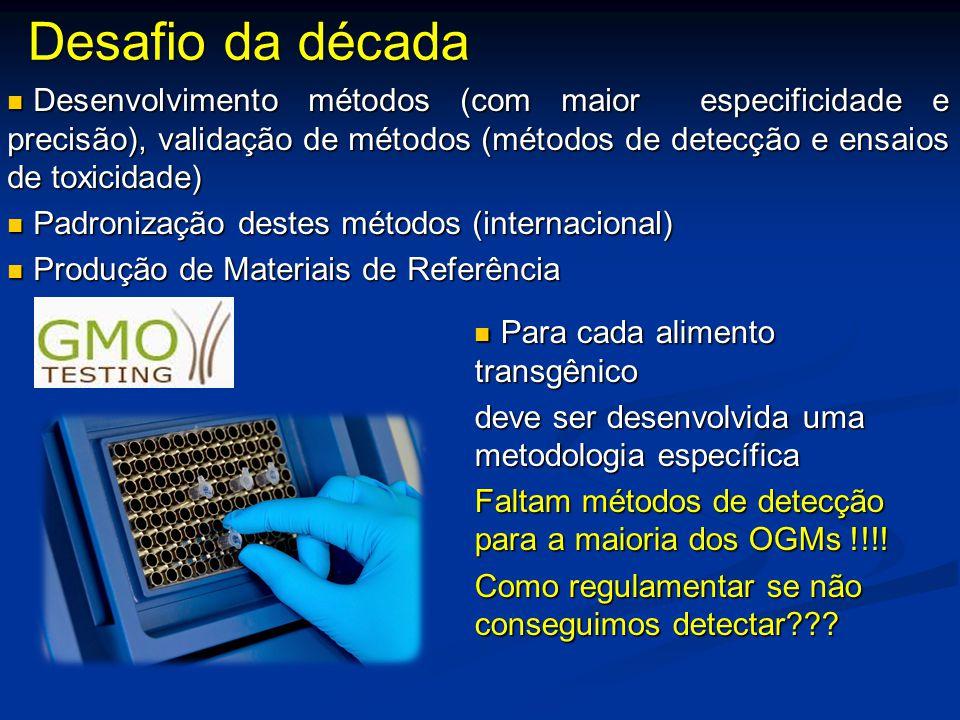 Desafio da década Desenvolvimento métodos (com maior especificidade e precisão), validação de métodos (métodos de detecção e ensaios de toxicidade)