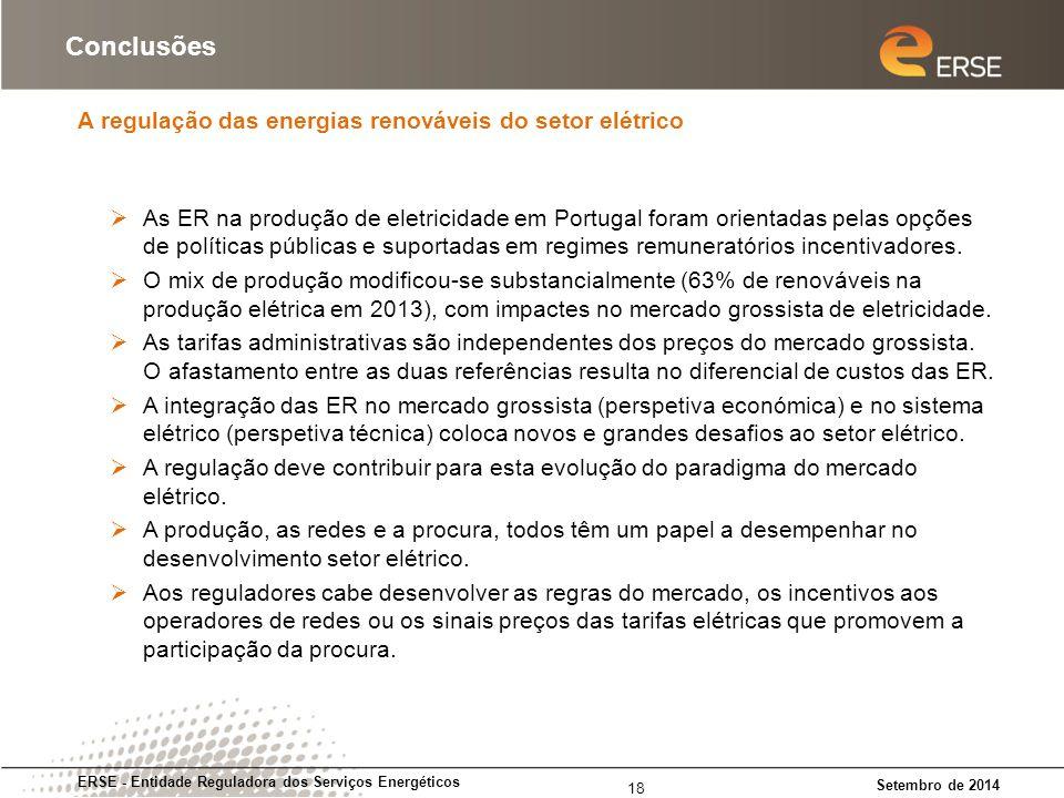 Conclusões A regulação das energias renováveis do setor elétrico