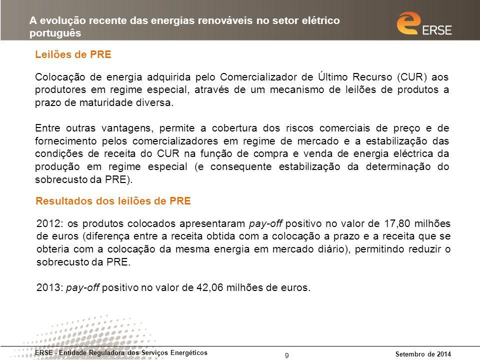 A evolução recente das energias renováveis no setor elétrico português