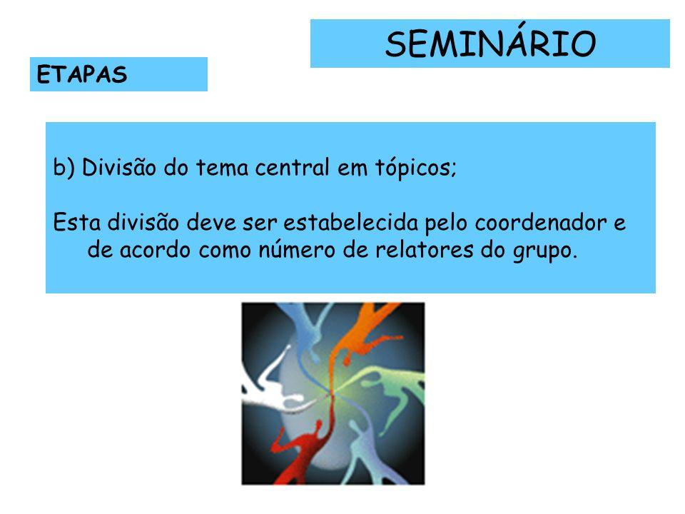 SEMINÁRIO ETAPAS b) Divisão do tema central em tópicos;