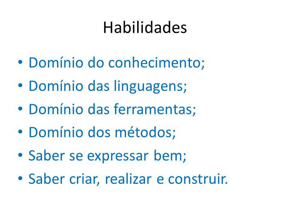 Habilidades Domínio do conhecimento; Domínio das linguagens;