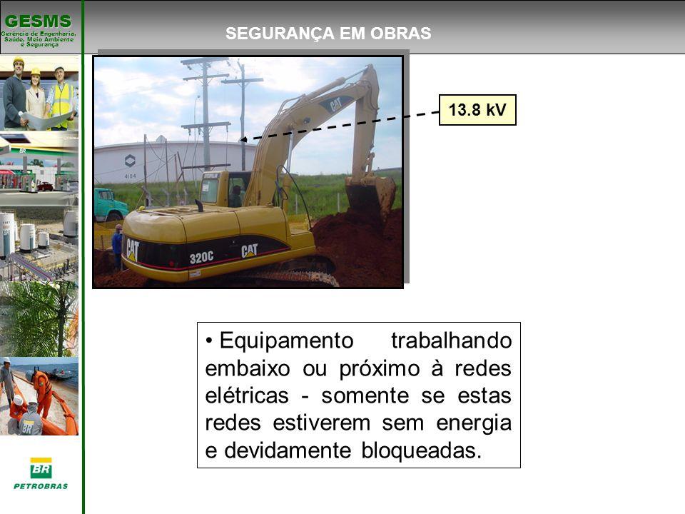 SEGURANÇA EM OBRAS 13.8 kV.