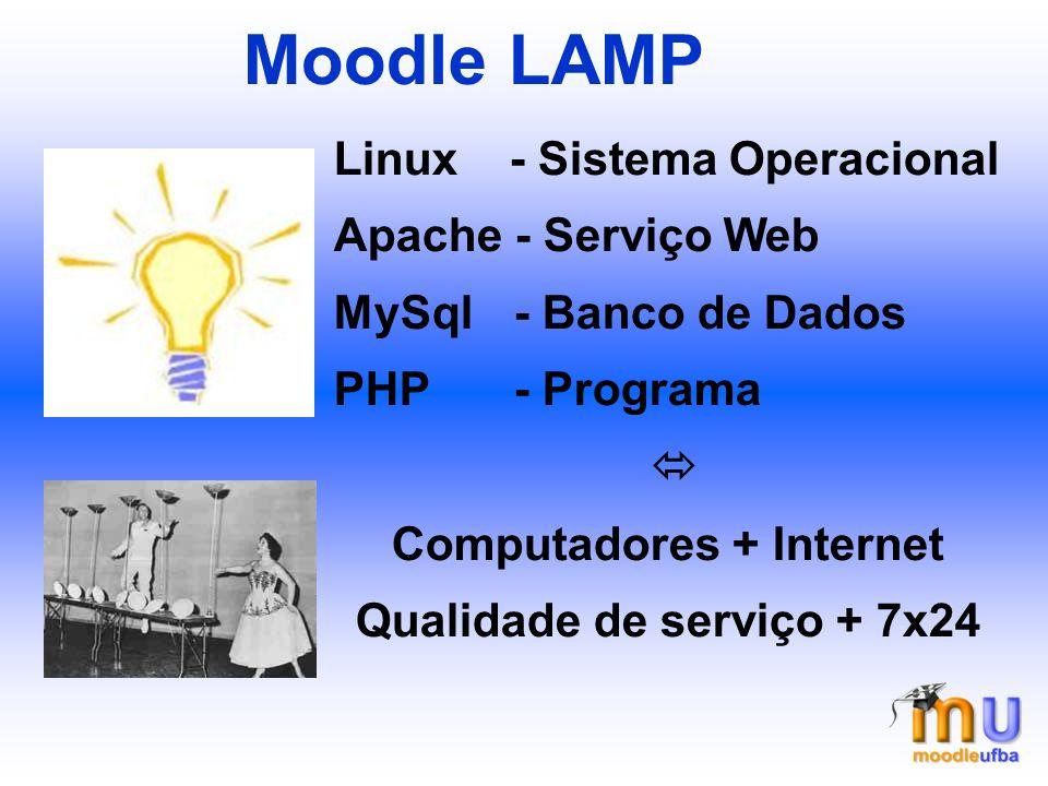 Computadores + Internet Qualidade de serviço + 7x24