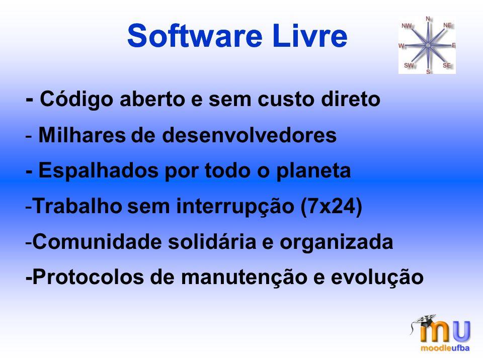 Software Livre Software Livre - Código aberto e sem custo direto