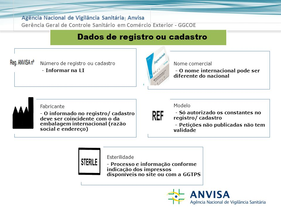Dados de registro ou cadastro