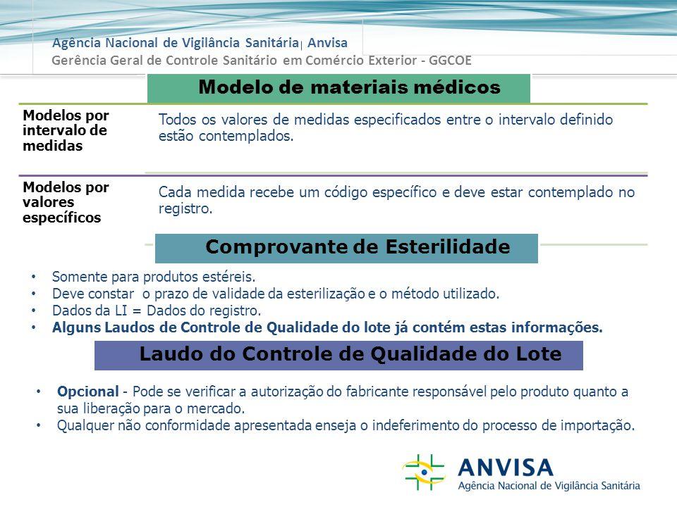 Modelo de materiais médicos