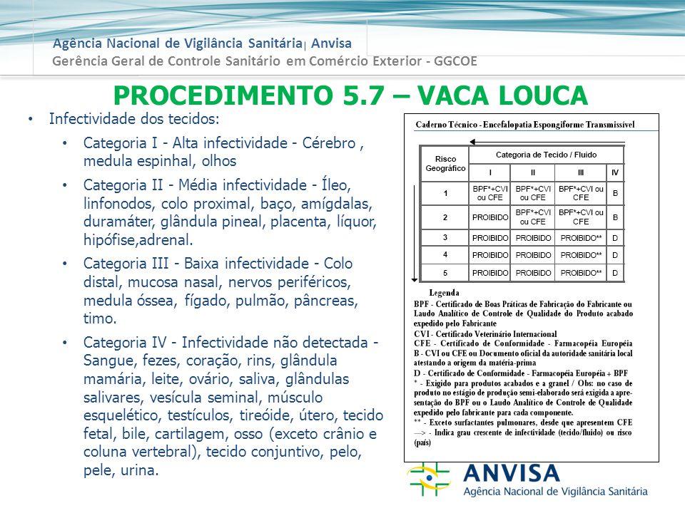 PROCEDIMENTO 5.7 – VACA LOUCA