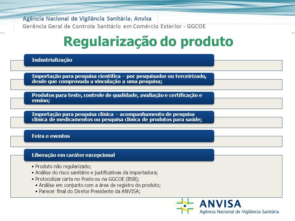 Regularização do produto