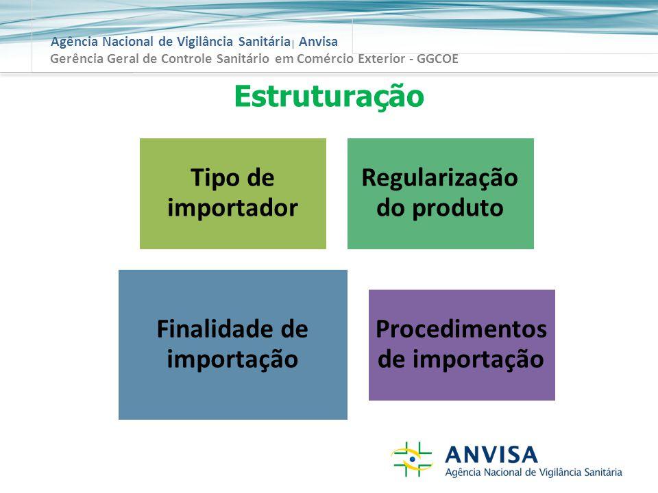 Estruturação Tipo de importador Regularização do produto