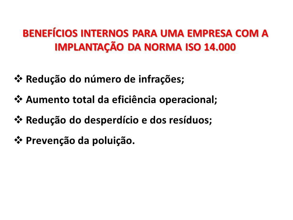 BENEFÍCIOS INTERNOS PARA UMA EMPRESA COM A IMPLANTAÇÃO DA NORMA ISO 14